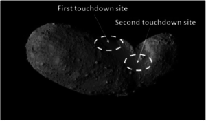 Digital image of asteroid 25143 Itokawa and the estimated first (high-latitude region) and second (equatorial region) touchdown sites.